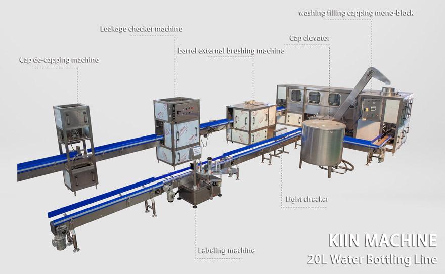 20L bottling line
